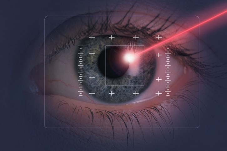 The Most Advanced Laser Eye Surgery Available in the USA
